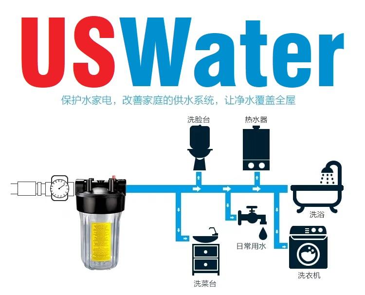 选择最佳全屋净水器的3个提示